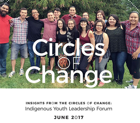 Circles of Change: Indigenous Youth Leadership Forum Insights